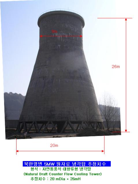 북한 냉각탑 폭파 영상