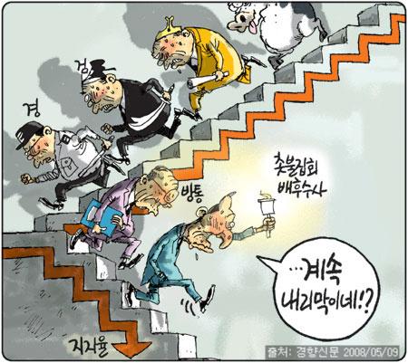 이명박 대통령 리더십 위기는 필연이다.
