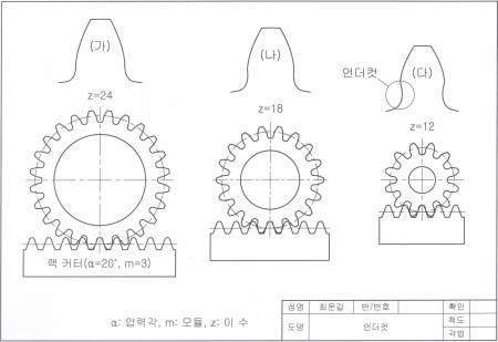 Involute gear tooth profile generator for dating 1