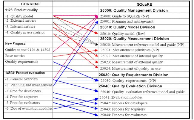 case management guidelines and standards