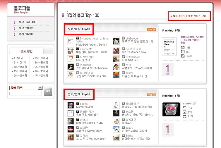 Blogkorea Ranking