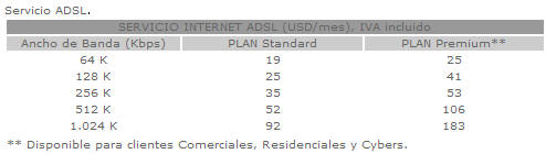 COPACO의 인터넷 요금표