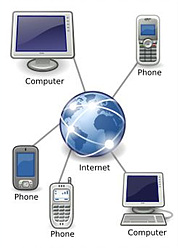 VoIP 서비스
